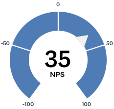 Chart_Q2_180323.png