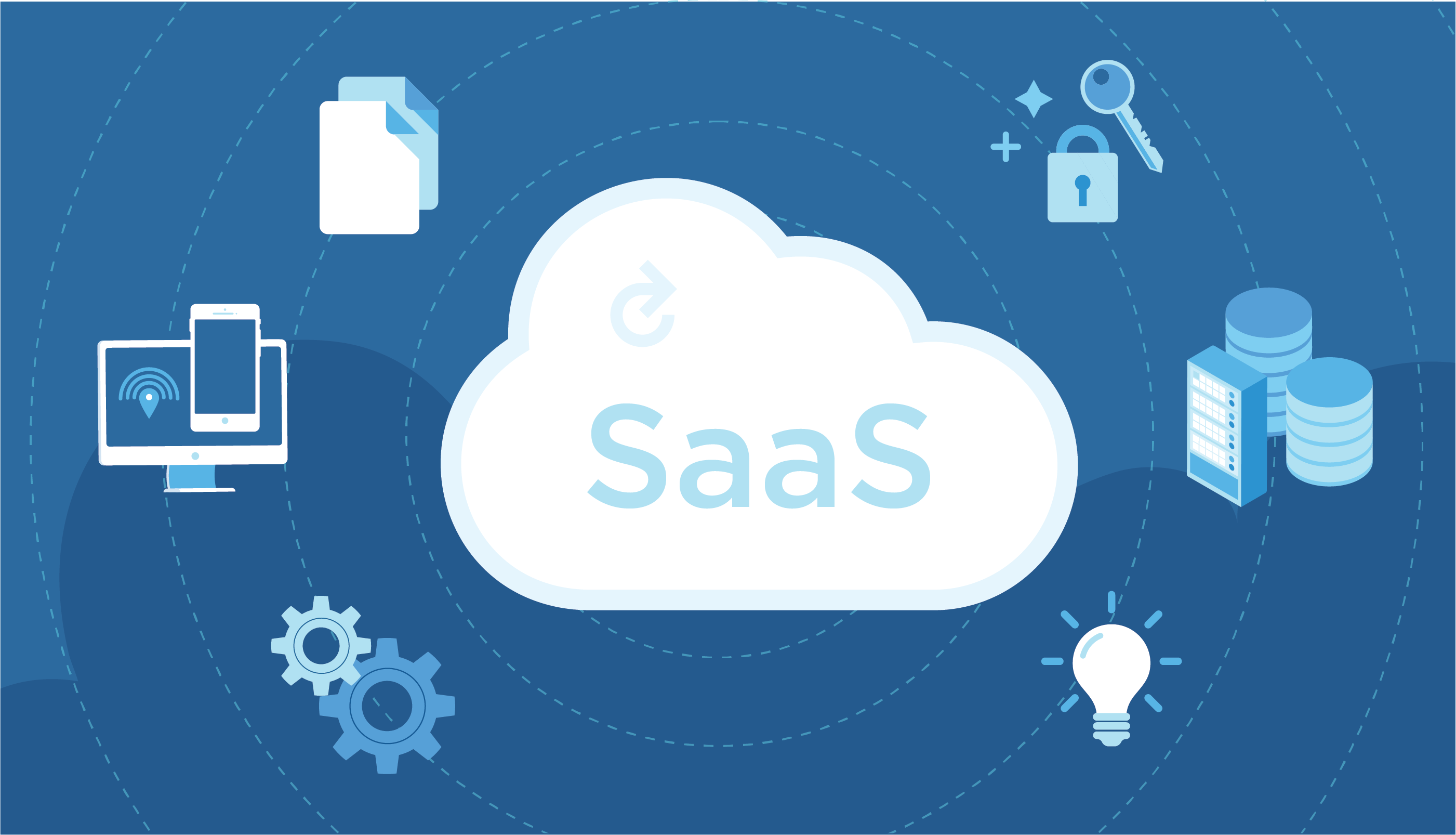Best Practices For A Successful SaaS Implementation
