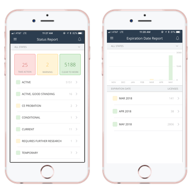 EverCheck for Mobile Makes License Management Even More Proactive