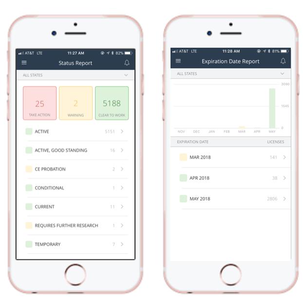 EverCheck for Mobile Makes License Management Even More Proactive